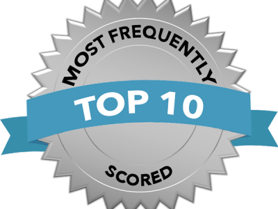 """3d silver badge that says """"Most Frequently Top 10 Scored"""""""
